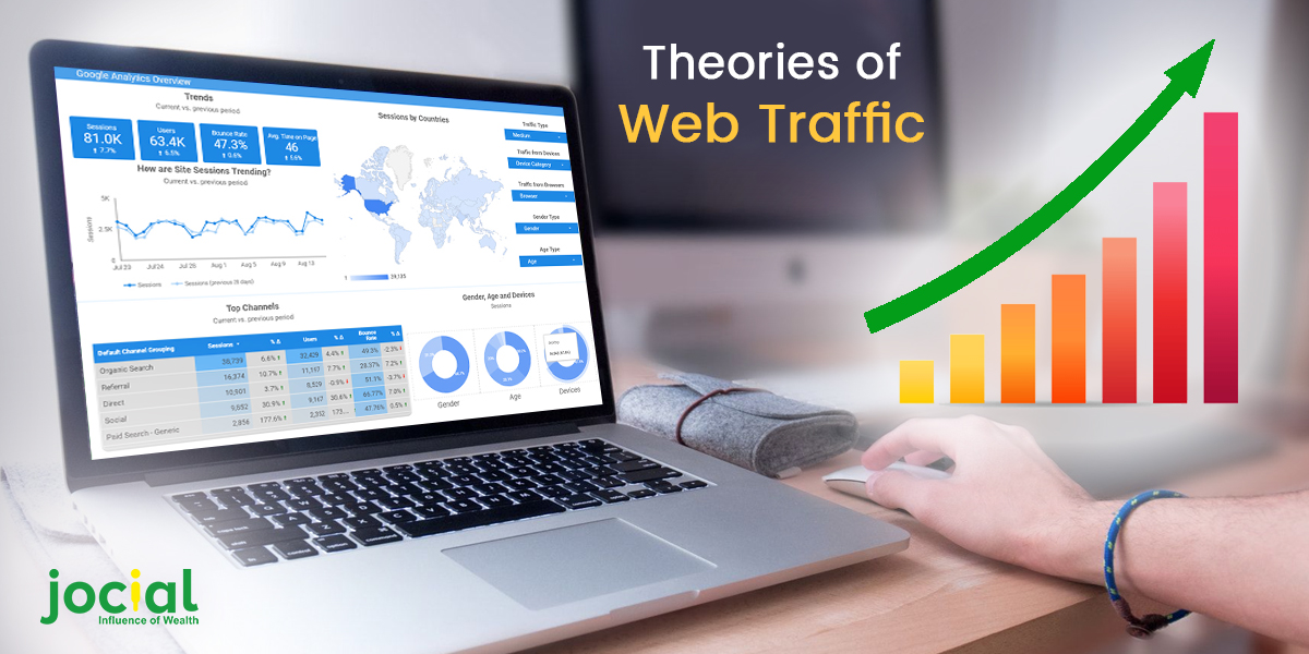 Theories of Web Traffic – Why Internet Marketing Cannot Do without It